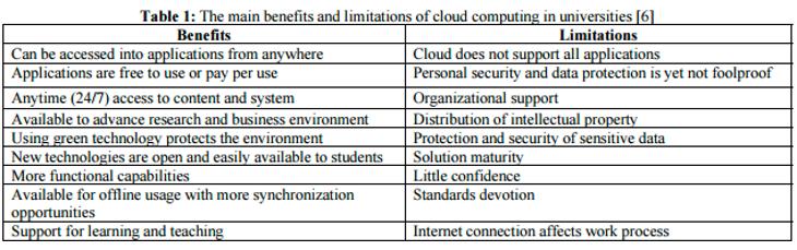 limitazioni-e-vantaggi-del-cloud