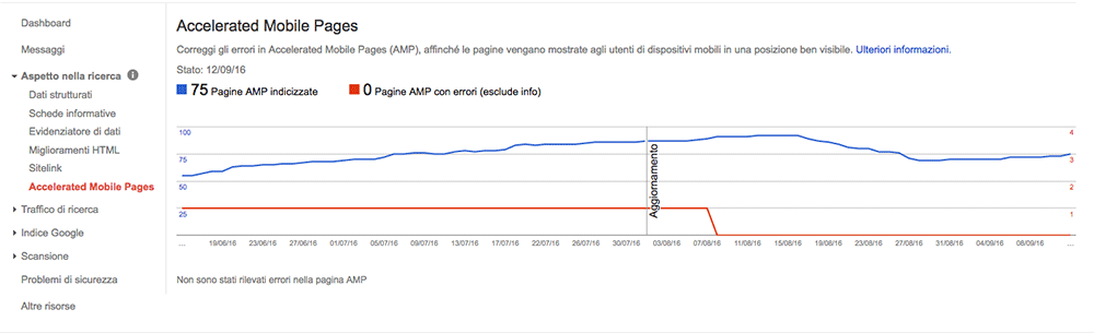 amp-search-console