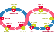 customer-experience-quello-che-dai-ricevi