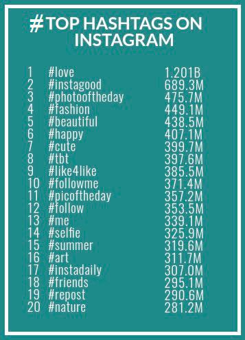i-migliori-hashtag-del-2018