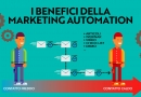 come-generare-contatti-qualificati-per-le-vendite-con-la-marketing-automation