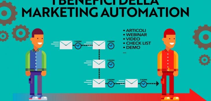 come-generare-contatti-qualificati-per-le-vendite-con-la-marketing-automation
